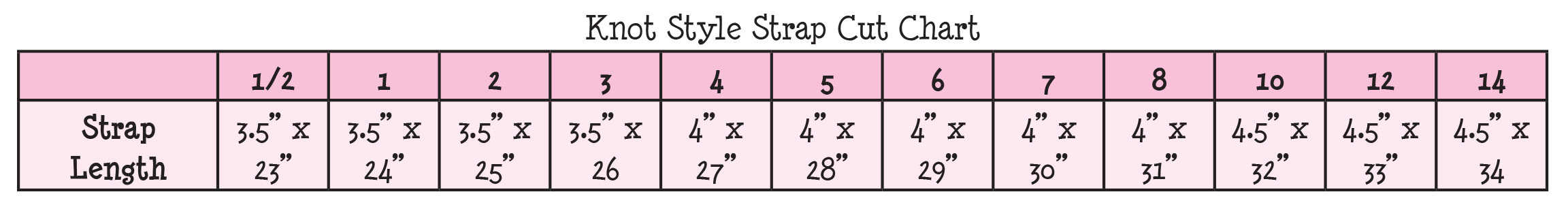 knot style chart